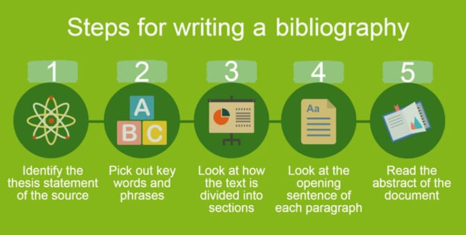 steps how to type a bibliography
