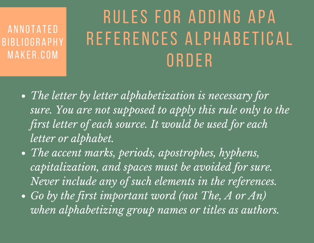 rules for writing annotated bibliography alphabetical order